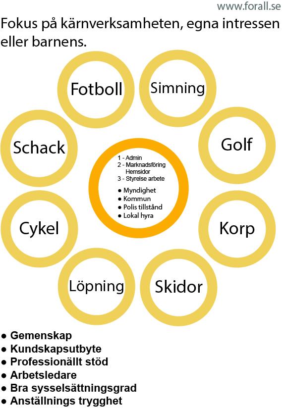 mötesplatsen social innovation Örebro